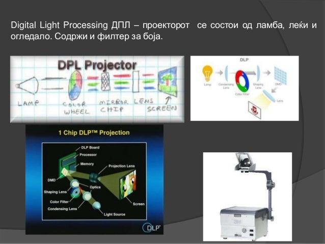 Digital Light Processing ДПЛ – проекторот се состои од ламба, леќи и огледало. Содржи и филтер за боја.
