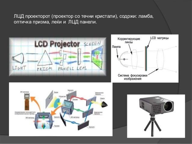 ЛЦД проекторот (проектор со течни кристали), содржи: ламба, оптичка призма, леќи и ЛЦД панели.