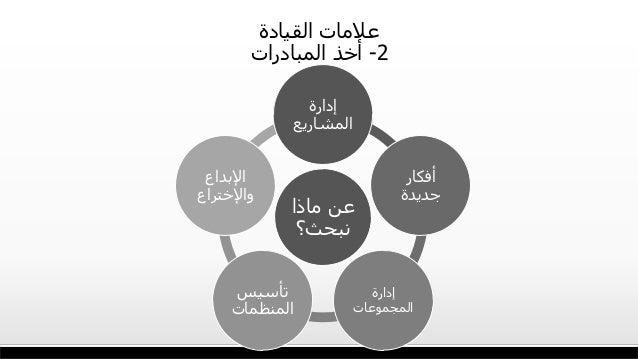 القيادة عالمات 5-الطموح ماذا عن نبحث؟ الوصول لمناصب عليا أثرا ترك خالدا أهداف ممكن تحقيقها ...