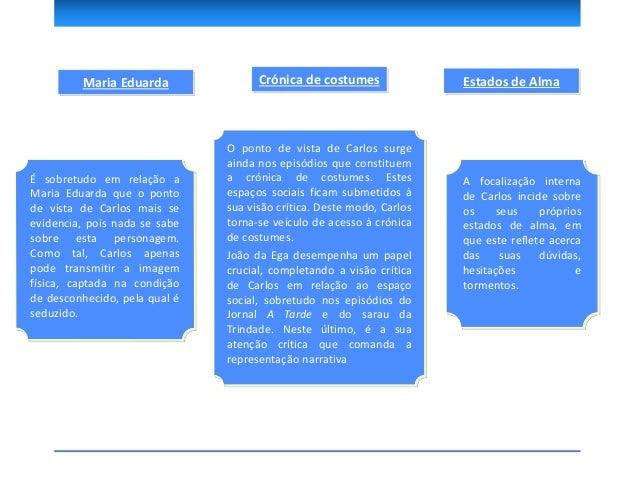 Focalização omnisciente Narrador  a reconstrução do Ramalhete;  a caracterização de Afonso da Maia;  os estudos de Carl...