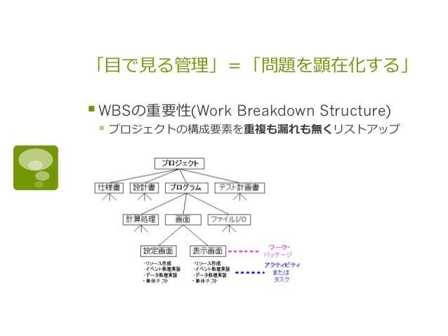 「⽬目で⾒見見る管理理」=「問題を顕在化する」 §WBSの重要性(Work Breakdown Structure) § プロジェクトの構成要素を重複も漏漏れも無くリストアップ