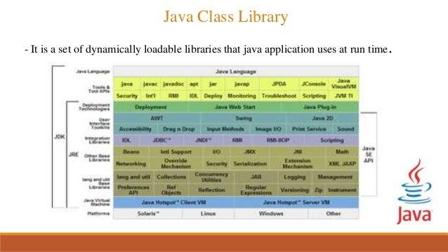 a comparison of  net framework vs  java virtual machine