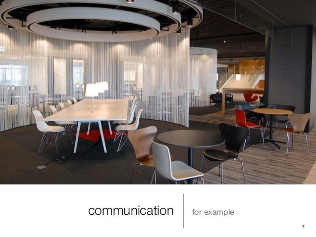 communication for example 7