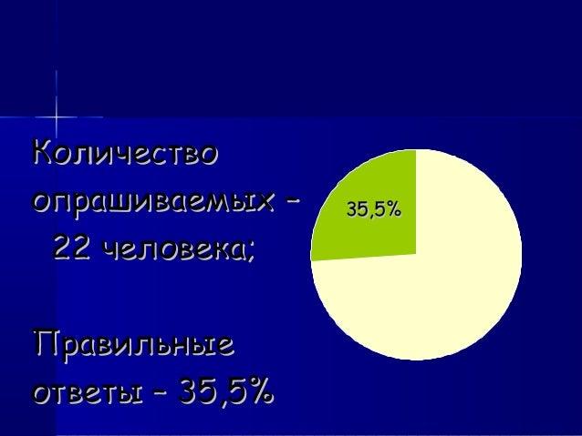 КоличествоКоличество опрашиваемых –опрашиваемых – 22 человека;22 человека; ПравильныеПравильные ответы – 35,5%ответы – 35,...