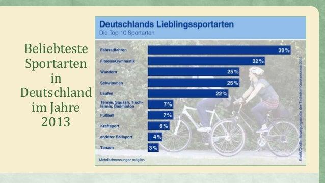 Ligensystem Deutschland