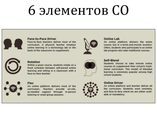 6 элементов СО