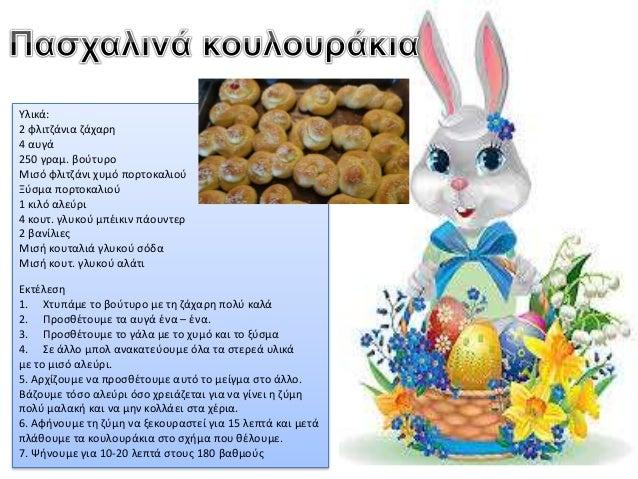 Υλικά: 250 γραμ. φρέσκο βούτυρο 250 γραμ. ζάχαρη 5 αυγά 3 βανίλιες 3 κουταλάκια κοφτά ανθρακική αμμωνία Μισό κουταλάκι αλά...