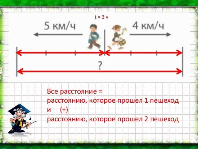 5 класс решение задач на расстояние решения задач по фин анализу