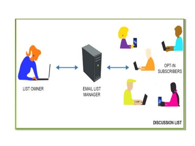 Ψηφιακές Κοινότητες: περιβάλλοντα Κοινωνική ∆ικτύωση Web2.0 και Εκπαίδευση2.0 Οι δύο κατηγορίες έχουν τα πλεονεκτήματα και...