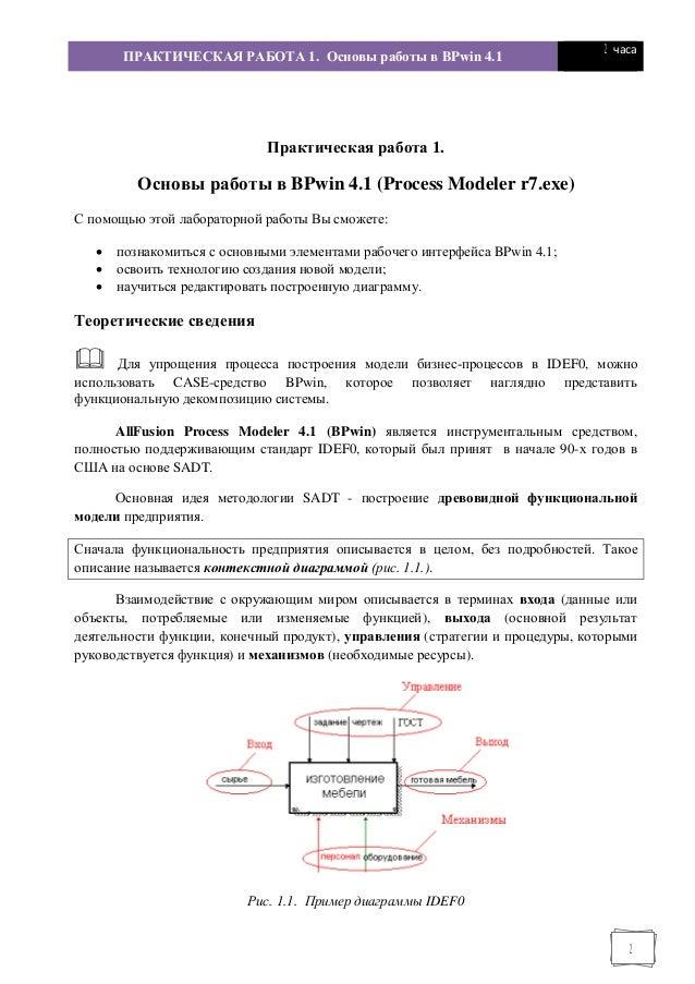 Модели системы практическая работа поиск работы для модели