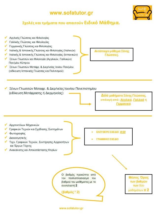 www.sofatutor.gr www.sofatutor.gr Σχολζς και τμήματα που απαιτοφν Ειδικό Μάθημα.  Αγγιηθήο Γιώζζαο θαη Φηινινγίαο  Γαιιη...