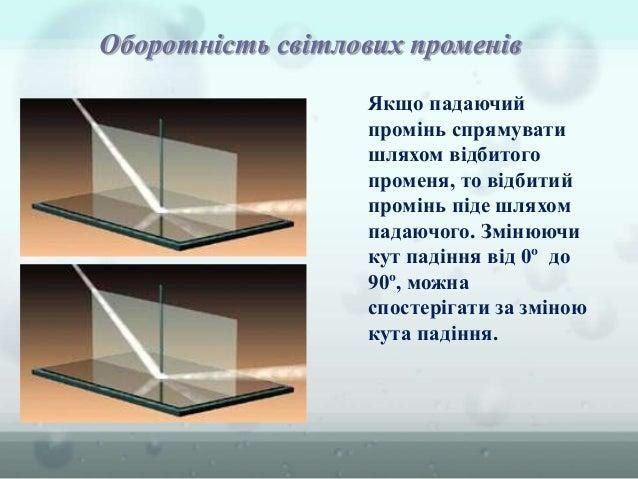 Оборотність світлових променів Якщо падаючий промінь спрямувати шляхом відбитого променя, то відбитий промінь піде шляхом ...