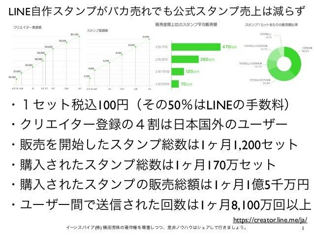 1イーンスパイア(株) 横田秀珠の著作権を尊重しつつ、是非ノウハウはシェアして行きましょう。 LINE自作スタンプがバカ売れでも公式スタンプ売上は減らず ・1セット税込100円(その50%はLINEの手数料) ・クリエイター登録の4割は日本国外...