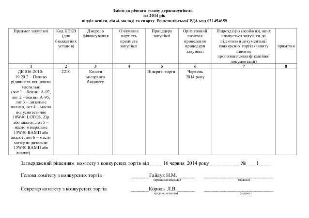 Зміни до річного плану держзакупівель на 2014 рік відділ освіти, сім»ї, молоді та спорту Решетилівської РДА код 021454659 ...
