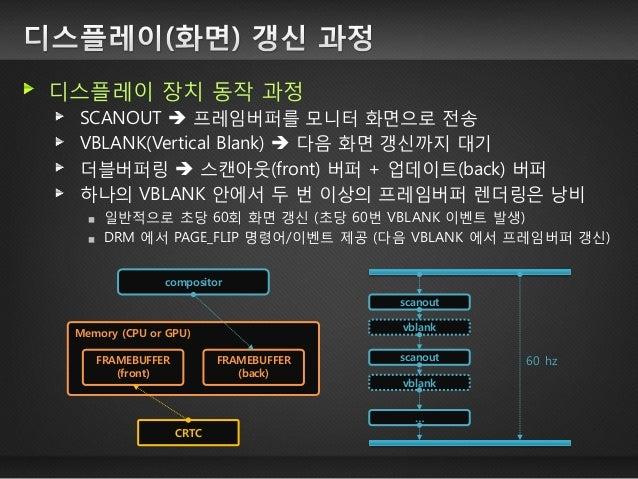 컴포지터 역할 (기능적인 부분) 모든 클라이언트의 윈도우 버퍼 관리 모든 윈도우 버퍼를 지정된 위치 정보를 이용하여 하나의 프레임버 퍼로 합성 입력 장치로부터 들어온 이벤트를 적젃히 처리 쉘 역할 (정책적인 부분) 윈도...
