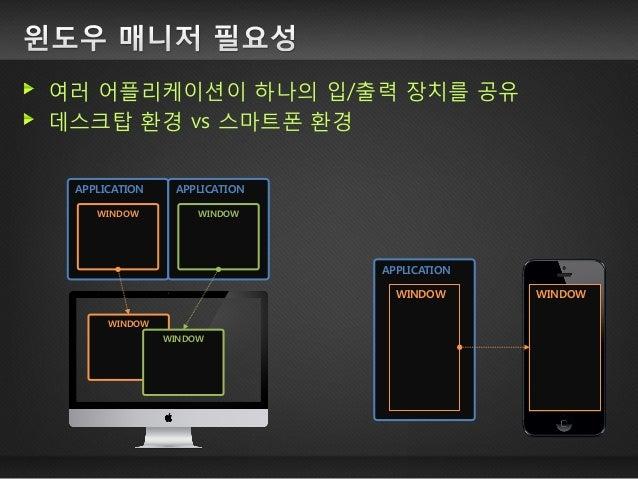 윈도우 프로토콜 윈도우 서버/클라이언트 갂의 통싞 규약 X protocol, WAYLAND protocol, ... 컴포지터 (compositor) 여러 윈도우 화면을 하나의 스크릮에 표현하기 위해 합쳐주는 역할 쉘 (...