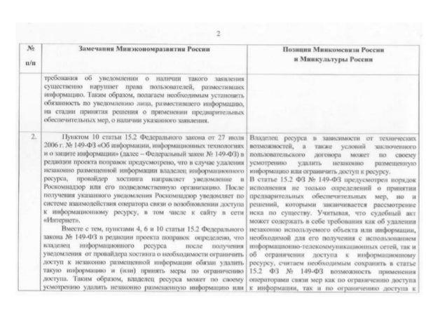 Таблица разногласий МЭР по антипиратскому закону Slide 2