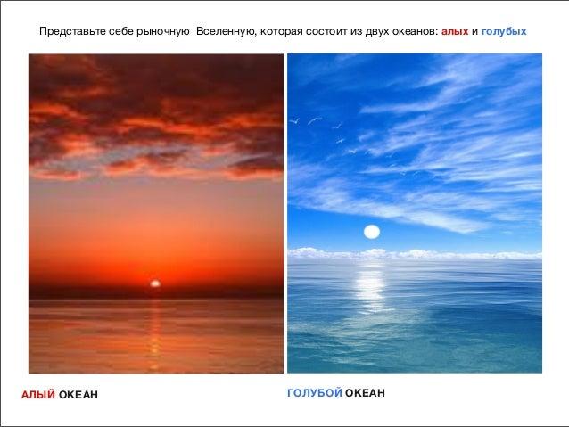 стратегия голубых океанов читать онлайн