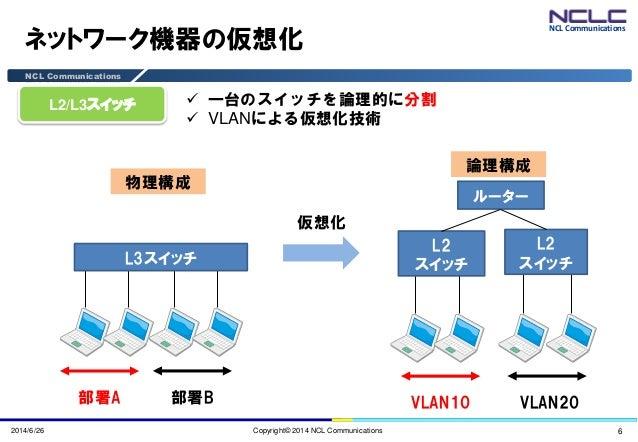 ネットワーク仮想化の導入指南