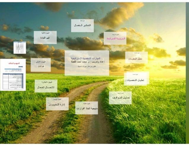 المهارات الشخصية الاستراتيجية العشر