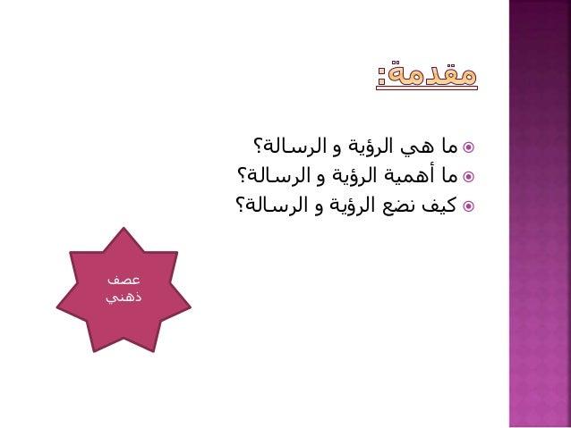 الروية والرسالة - محمد مرعي Slide 3