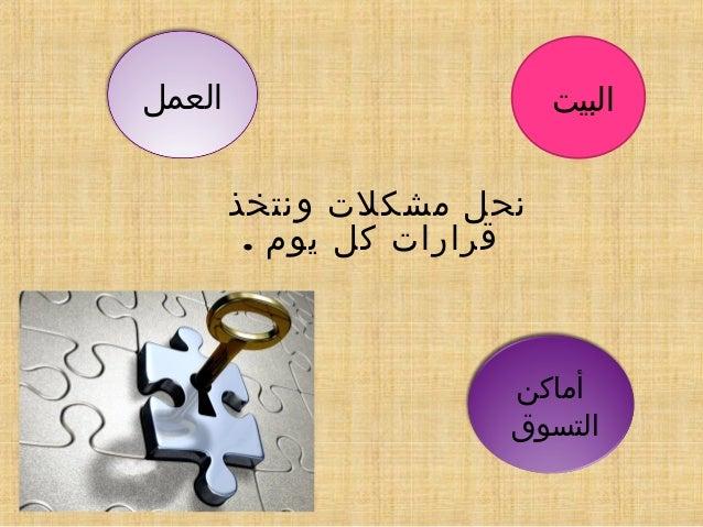 الاسس العلمية في حل المشكلات - جهاد العدم Slide 3