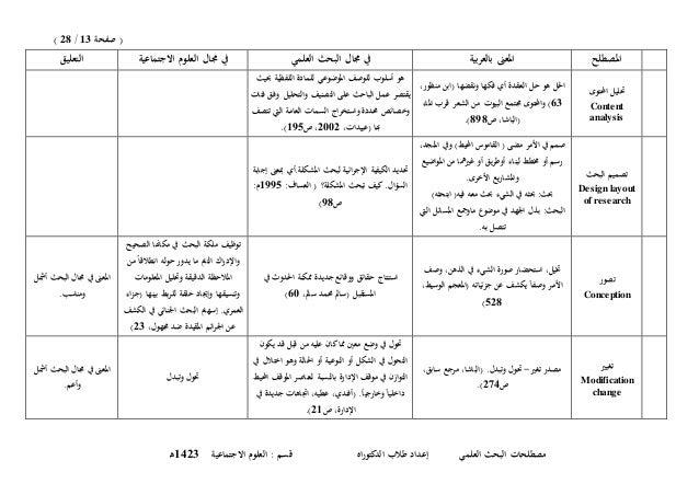 (صفحة13/28) الع البحث مصطلحاتإعداد لميالدكتوراه طالباالجتماعية العلوم : قسم3241ـه املصطلحبية...