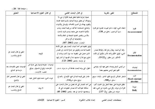 (صفحة14/28) الع البحث مصطلحاتإعداد لميالدكتوراه طالباالجتماعية العلوم : قسم3241ـه املصطلحبية...