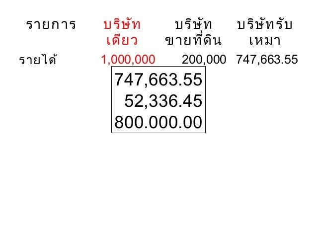 == คุยกันเรื่องภาษี เงินได้หักณ ที่จ่าย กรณีขาย อสังหาริมทรัพย์ == - Pantip