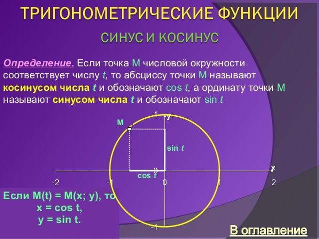 X cost y sint график монетка новосибирск официальный сайт