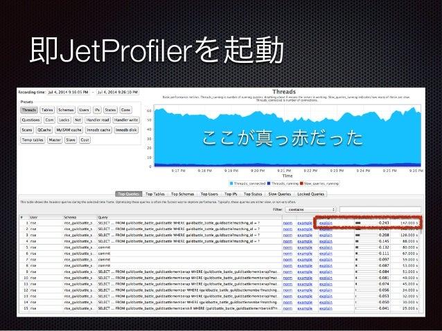 即JetProfilerを起動 ここが真っ赤だった