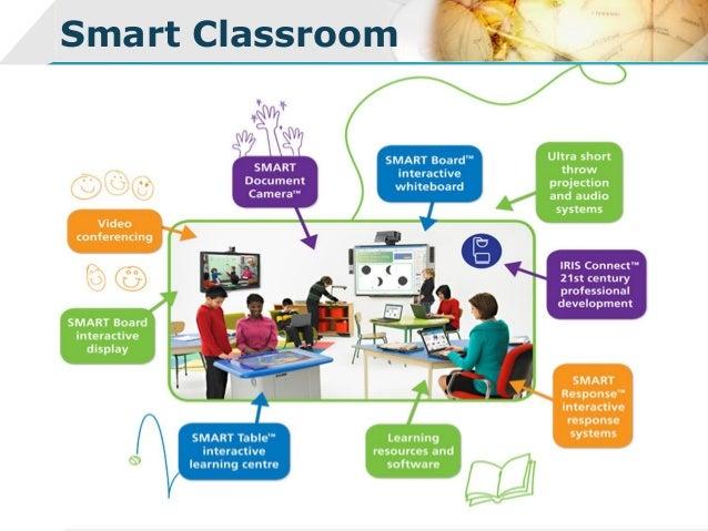 Smart Classroom Smart Classroom