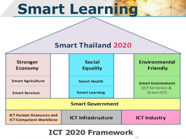 Smart Learning 6