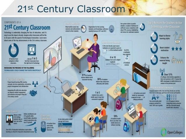 21st Century Classroom 8