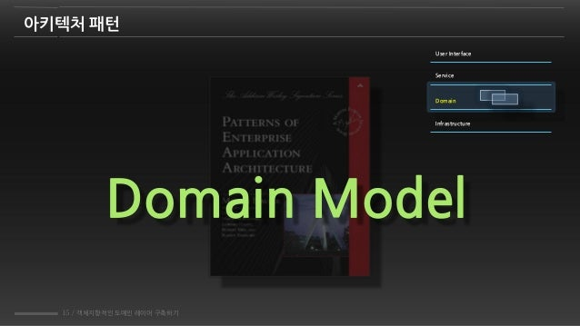 15 / 객체지향적인 도메인 레이어 구축하기 아키텍처 패턴 Domain Model User Interface Service Domain Infrastructure