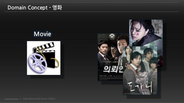 4 / 객체지향적인 도메인 레이어 구축하기 Domain Concept - 영화 Movie