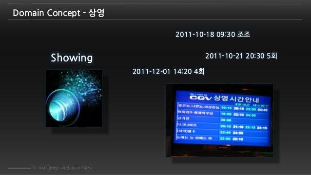 5 / 객체지향적인 도메인 레이어 구축하기 2011-10-18 09:30 조조 2011-10-21 20:30 5회 2011-12-01 14:20 4회 Domain Concept - 상영 Showing