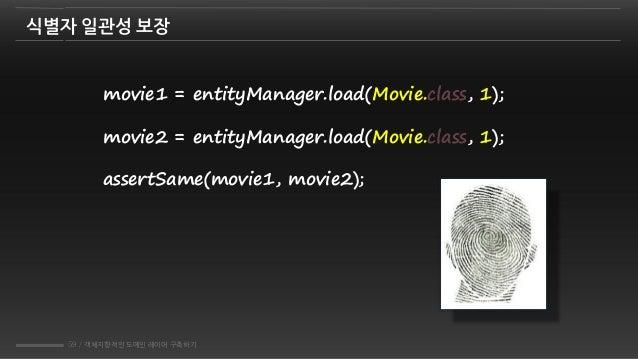 59 / 객체지향적인 도메인 레이어 구축하기 식별자 일관성 보장 movie1 = entityManager.load(Movie.class, 1); movie2 = entityManager.load(Movie.class, ...