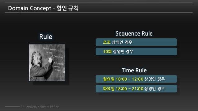 7 / 객체지향적인 도메인 레이어 구축하기 Domain Concept – 할인 규칙 Sequence Rule Time Rule 조조 상영인 경우 월요일 10:00 ~ 12:00 상영인 경우 화요일 18:00 ~ 21:0...