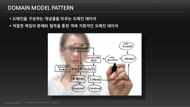 73 / 객체지향적인 도메인 레이어 구축하기 DOMAIN MODEL PATTERN  도메인을 구성하는 개념들을 따르는 도메인 레이어  적젃한 책임의 분배와 협력을 통한 객체 지향적인 도메인 레이어