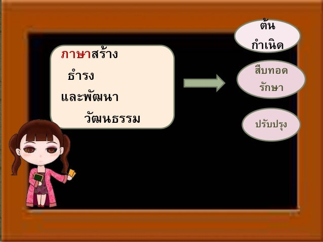 วัฒนธรรมกับภาษา ๕๗( ตอน ๓) Slide 2