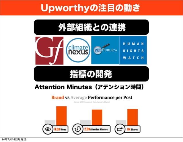Upworthyの注目の動き 外部組織との連携 指標の開発 Attention Minutes(アテンション時間) 14年7月14日月曜日