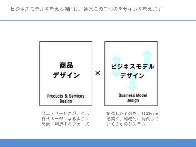 19 ビジネスモデルを考える際には、通常この二つのデザインを考えます 商品・サービスが、生活 様式の一部になるように 想像・創造ずるフェーズ 創造したものを、付加価値 を高く、継続的に提供して いくのかのシステム