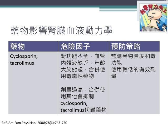 藥物影響腎臟血液動力學 藥物 危險因子 預防策略 Cyclosporin, tacrolimus 腎功能不全,血管 內體液缺乏,年齡 大於60歲,合併使 用腎毒性藥物 劑量過高,合併使 用其他會抑制 cyclosporin, tacrolimu...