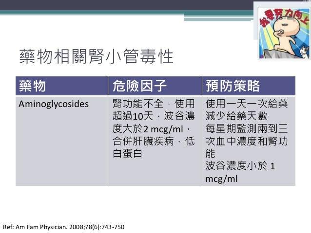 藥物相關腎小管毒性 藥物 危險因子 預防策略 Aminoglycosides 腎功能不全,使用 超過10天,波谷濃 度大於2 mcg/ml, 合併肝臟疾病,低 白蛋白 使用一天一次給藥 減少給藥天數 每星期監測兩到三 次血中濃度和腎功 能 波谷...