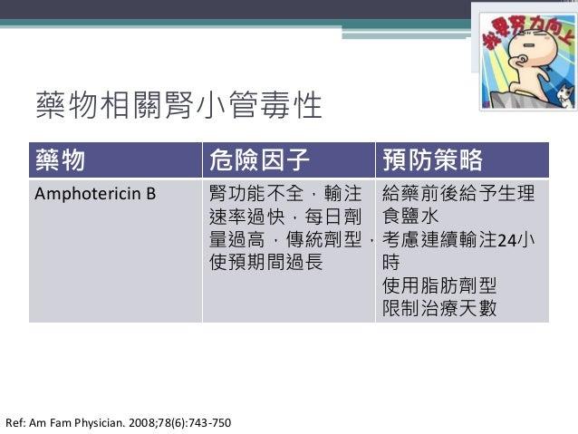 藥物相關腎小管毒性 藥物 危險因子 預防策略 Amphotericin B 腎功能不全,輸注 速率過快,每日劑 量過高,傳統劑型, 使預期間過長 給藥前後給予生理 食鹽水 考慮連續輸注24小 時 使用脂肪劑型 限制治療天數 5 Ref: Am ...
