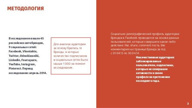 Исследование авторынка России в социальных сетях Slide 3