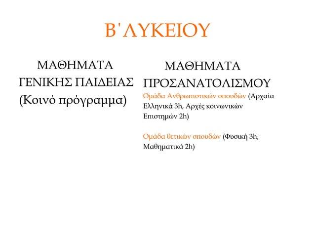Β΄ΛΥΚΕΙΟΥ ΜΑΘΗΜΑΤΑ ΓΕΝΙΚΗΣ ΠΑΙΔΕΙΑΣ (Κοινό πρόγραμμα) ΜΑΘΗΜΑΤΑ ΠΡΟΣΑΝΑΤΟΛΙΣΜOΥ Ομάδα Aνθρωπιστικών σπουδών (Αρχαία Ελληνικ...