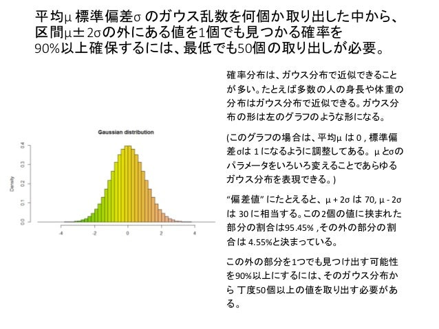平均μ 標準偏差σ のガウス乱数を何個か取り出した中から、 区間μ±2σの外にある値を1個でも見つかる確率を 90%以上確保するには、最低でも50個の取り出しが必要。 確率分布は、ガウス分布で近似できること が多い。たとえば多数の人の身長や体重...