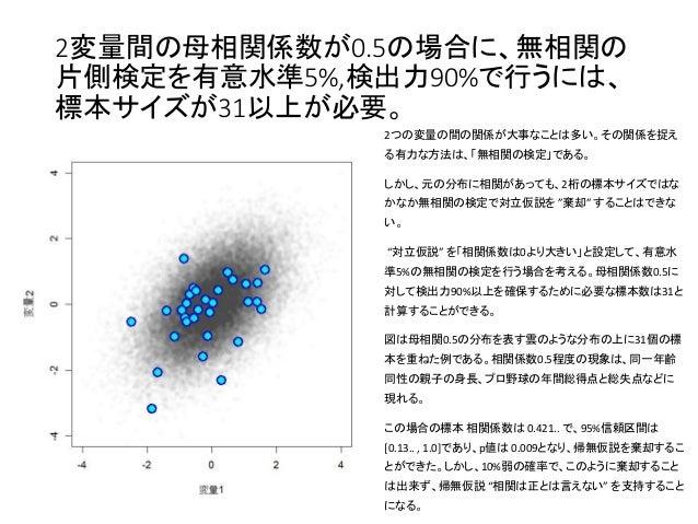 2変量間の母相関係数が0.5の場合に、無相関の 片側検定を有意水準5%,検出力90%で行うには、 標本サイズが31以上が必要。 2つの変量の間の関係が大事なことは多い。その関係を捉え る有力な方法は、「無相関の検定」である。 しかし、元の分布に...